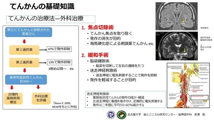 てんかんスライド5-1.jpg