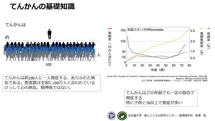 てんかんスライド1-1.jpgのサムネイル画像